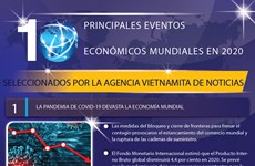 Diez principales eventos económicos mundiales en 2020