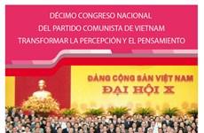 X Congreso Nacional del Partido: Transformar percepción y pensamiento
