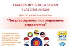 Cumbres 38 y 39 de la ASEAN abarcan amplios contenidos