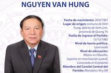 Nguyen Van Hung, ministro de Cultura, Deportes y Turismo de Vietnam