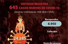 Vietnam registra nuevo récord de casos diarios de COVID-19