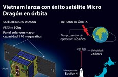 [Info] Vietnam lanza con éxito satélite Micro Dragón en órbita
