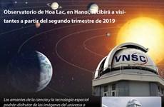 [Info] Observatorio de Hoa Lac, en Hanoi, recibirá a visitantes a partir del segundo trimestre de 2019