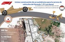 [Info] Inician construcción de un autódromo para la carrera de vehículos de Fórmula 1 (F1) en Hanoi