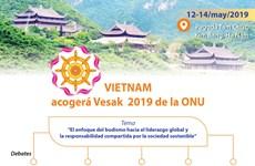 [Info] Día de Vesak de Naciones Unidas-2019 en Vietnam