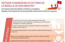 [Info] Vietnam conmemora 65 victoria de la batalla de Dien Bien Phu