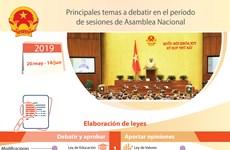 [Info] Principales temas a debatir en el período de sesiones de Asamblea Nacional