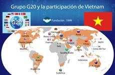 [Info] Grupo G20 y la participación de Vietnam