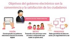 [Info] Apuesta Vietnam por la construcción del gobierno electrónico