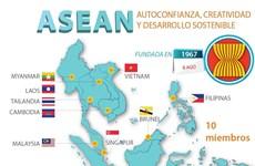 [Info] 52 aniversario de fundación de la ASEAN