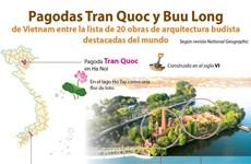[Info] Pagodas Tran Quoc y Buu Long de Vietnam entre la lista de 20 obras de arquitectura budista destacadas del mundo