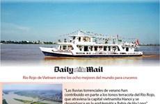 [Info] Destacan al río Rojo de Vietnam entre los ocho mejores del mundo para cruceros
