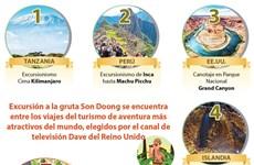 [Info] Son Doong de Vietnam entre viajes del turismo de aventura más atractivos del mundo