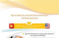 [info] Primer ministro de Malasia inicia visita oficial a Vietnam