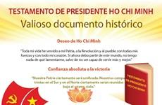 [Info] Testamento del presidente Ho Chi Minh: luz de inteligencia y confianza