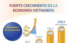 [Info] Fuerte crecimiento de la economía vietnamita