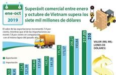 [Info] Superávit comercial entre enero y octubre de Vietnam supera siete mil millones de dólares