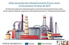 [Info] Índice de producción industrial aumenta 9,5 por ciento en los primeros 10 meses de 2019