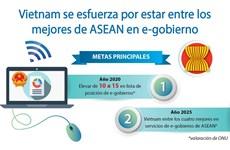 [Info] Vietnam se esfuerza por estar entre los mejores de ASEAN en e-gobierno