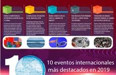[Info] 10 eventos internacionales más destacados en 2019 elegidos por la Agencia Vietnamita de Noticias