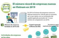 [Info] El número récord de empresas nuevas en Vietnam en 2019