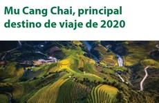 [Info] Mu Cang Chai, principal destino de viaje de 2020