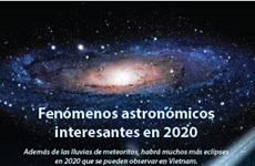 [Info] Fenómenos astronómicos interesantes en 2020