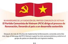[Info] 90 ANIVERSARIO DE LA FUNDACIÓN DEL PARTIDO COMUNISTA DE VIETNAM