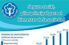 [Info] Seguro social, pilar principal para el bienestar de la sociedad