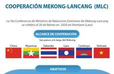 [Info] COOPERACIÓN MEKONG-LANCANG