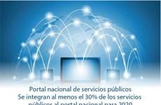 [Info] Portal nacional de servicios públicos