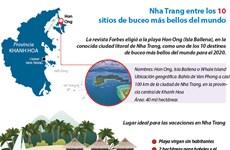 [Info] Nha Trang entre los 10 sitios de buceo más bellos del mundo
