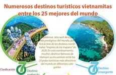 [Info] Numerosos destinos turísticos vietnamitas entre los 25 mejores del mundo