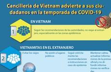 [Info] Cancillería de Vietnam advierte a sus ciudadanos en la temporada de COVID-19