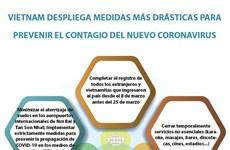 [Info] Medidas más drásticas para prevenir el contagio del nuevo coronavirus