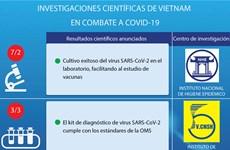 [Info] INVESTIGACIONES CIENTÍFICAS DE VIETNAM EN COMBATE A COVID-19