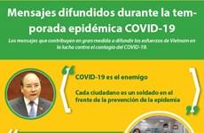 [Info] Mensajes difundidos durante la temporada epidémica COVID-19