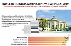 [Info] Índice de Reforma Administrativa (PAR INDEX) 2019