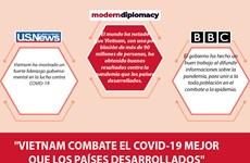 [Info] Elogia comunidad internacional logros de Vietnam en lucha contra COVID-19