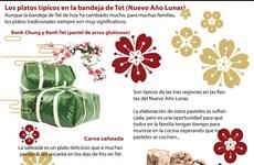 [Info] Los platos típicos en la bandeja de Tet (Nuevo Año Lunar)