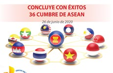 [Info] Concluye con éxitos Cumbre 36 de ASEAN