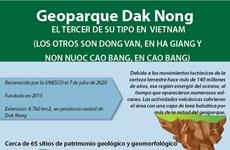 [Info] Vietnam ya cuenta con tres geoparques globales reconocidos por UNESCO