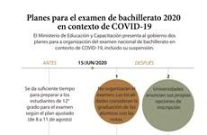 [Info] Planes para el examen de bachillerato 2020 en contexto de COVID-19