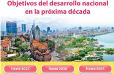 Objetivos del desarrollo nacional de Vietnam en la próxima década