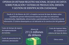 Entra en operación en Vietnam el Registro Nacional de base de datos sobre población