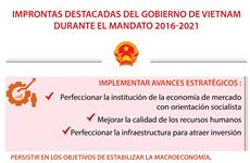 Improntas destacadas del gobierno de Vietnam durante el mandato 2016-2020