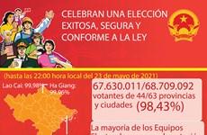 Celebran una elección exitosa, segura y conforme a la ley