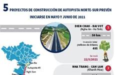 Cinco proyectos de autopista Norte-Sur prevén iniciarse en mayo y junio