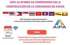 AIPA-42 afirma su compromiso en la construcción de la Comunidad de ASEAN