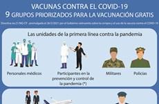 Nueve grupos priorizados para la vacunación gratis en Vietnam